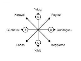 132-ruzgar-gulu